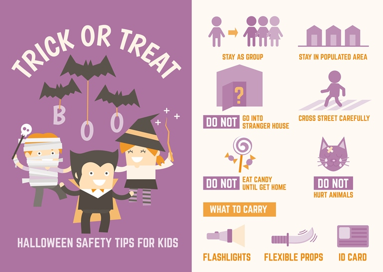 Halloween Safety Tips, Youngs Insurance, Ontario